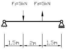 Statik auflager berechnen