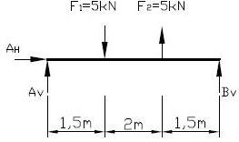 Maschinenbau statik statik aufgabe 1 for Statik auflager berechnen