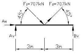 Maschinenbau statik statik aufgabe 2 for Statik auflager berechnen