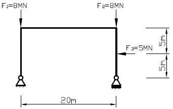 Maschinenbau statik statik aufgabe 3 for Statik auflager berechnen