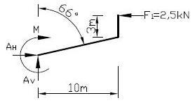 Maschinenbau statik statik aufgabe 5 for Statik auflager berechnen